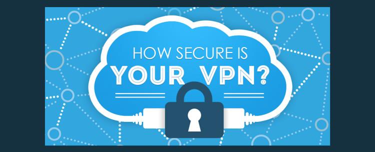 Best-VPN-Banner-750x304